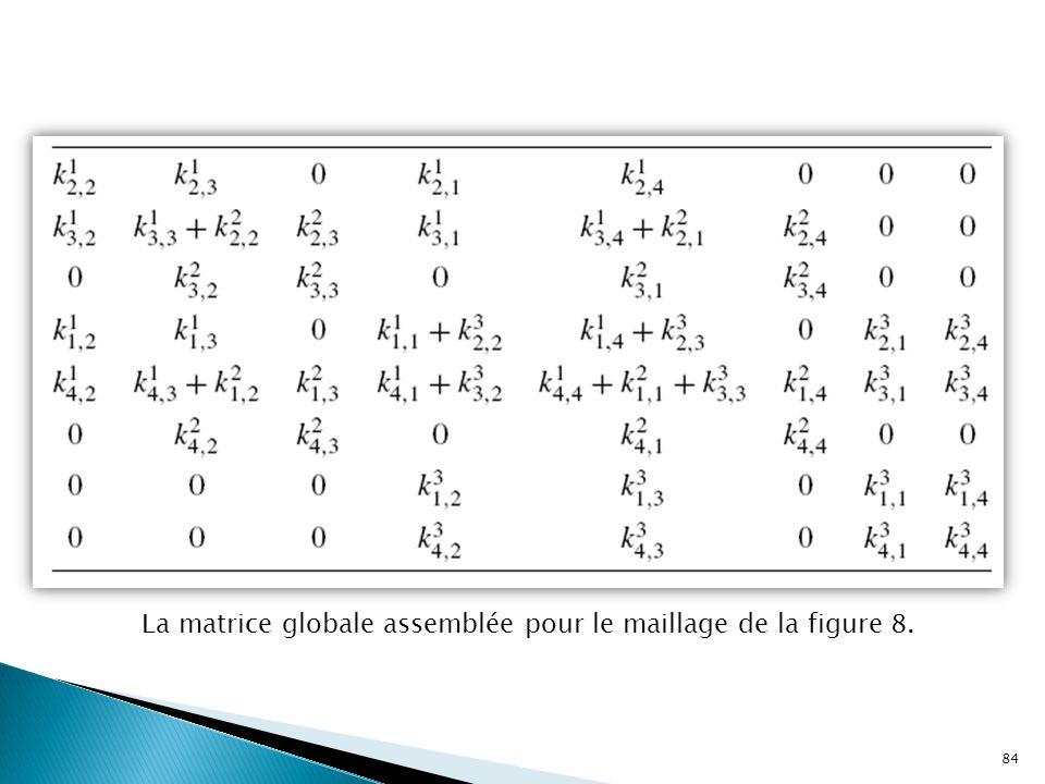 La matrice globale assemblée pour le maillage de la figure 8. 84
