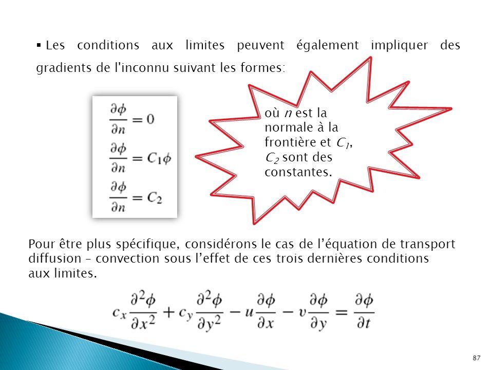 87  Les conditions aux limites peuvent également impliquer des gradients de l inconnu suivant les formes: où n est la normale à la frontière et C 1, C 2 sont des constantes.
