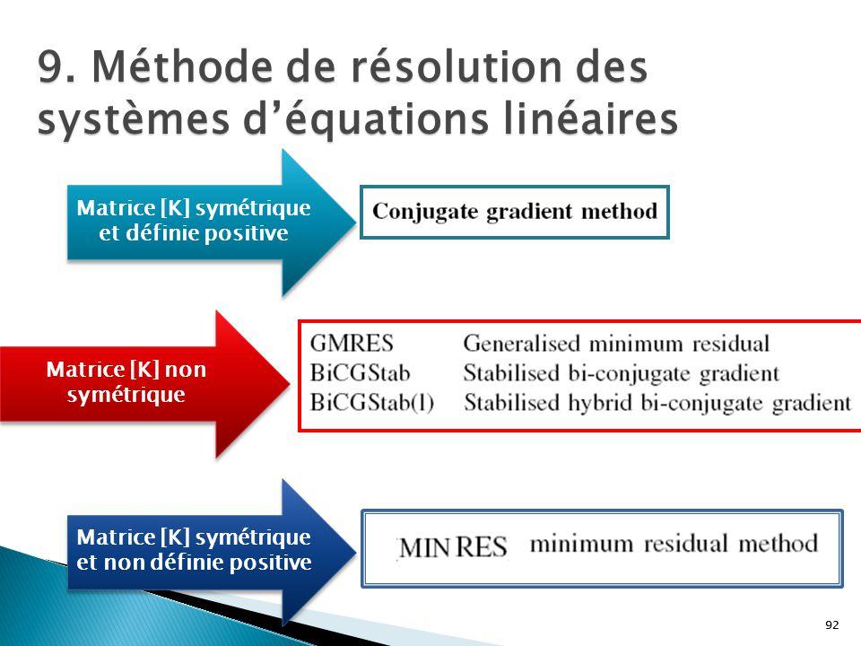 9. Méthode de résolution des systèmes d'équations linéaires 92 Matrice [K] symétrique et définie positive Matrice [K] non symétrique Matrice [K] symét