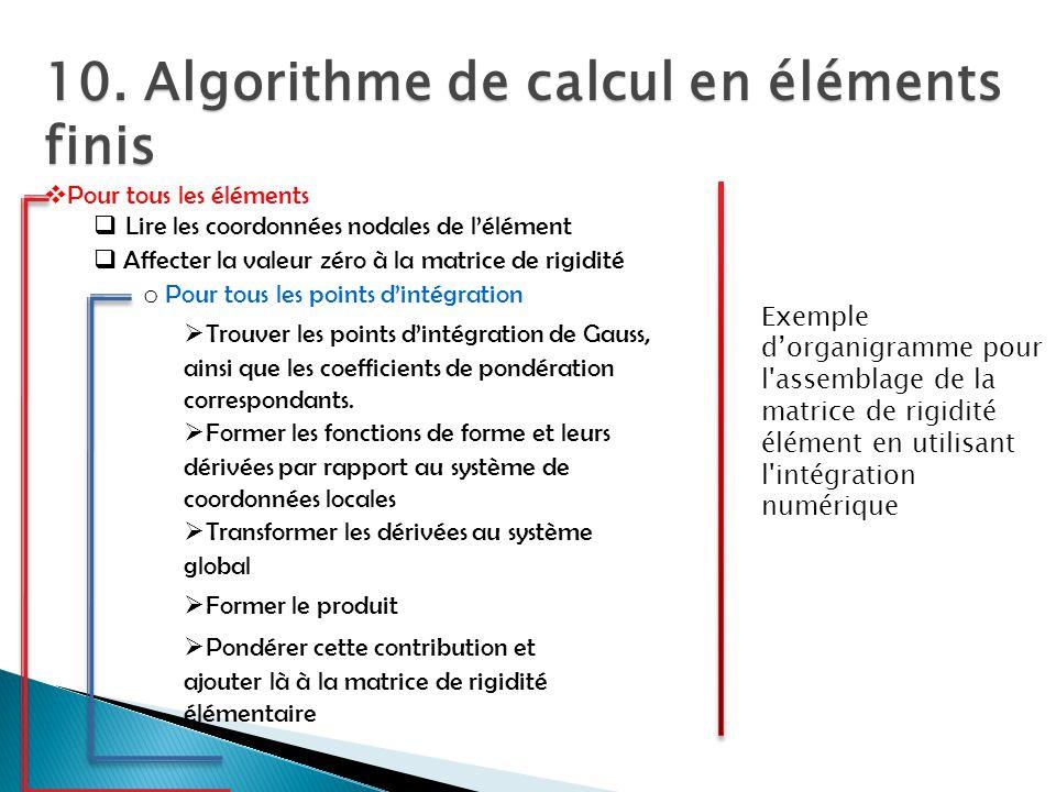 10. Algorithme de calcul en éléments finis Exemple d'organigramme pour l'assemblage de la matrice de rigidité élément en utilisant l'intégration numér