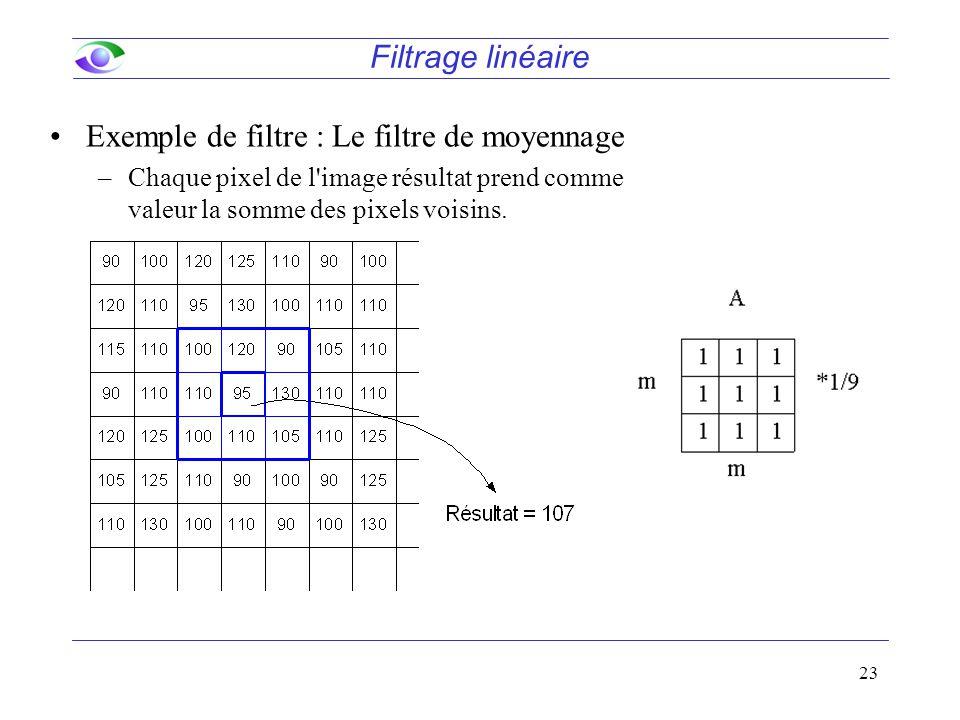23 Filtrage linéaire Exemple de filtre : Le filtre de moyennage –Chaque pixel de l image résultat prend comme valeur la somme des pixels voisins.