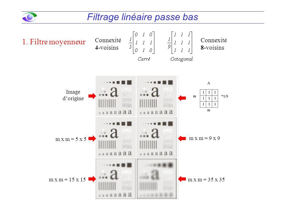 Filtrage linéaire passe bas 1. Filtre moyenneur Image d'origine m x m = 5 x 5 m x m = 9 x 9 m x m = 15 x 15m x m = 35 x 35 Connexité 4-voisins Connexi