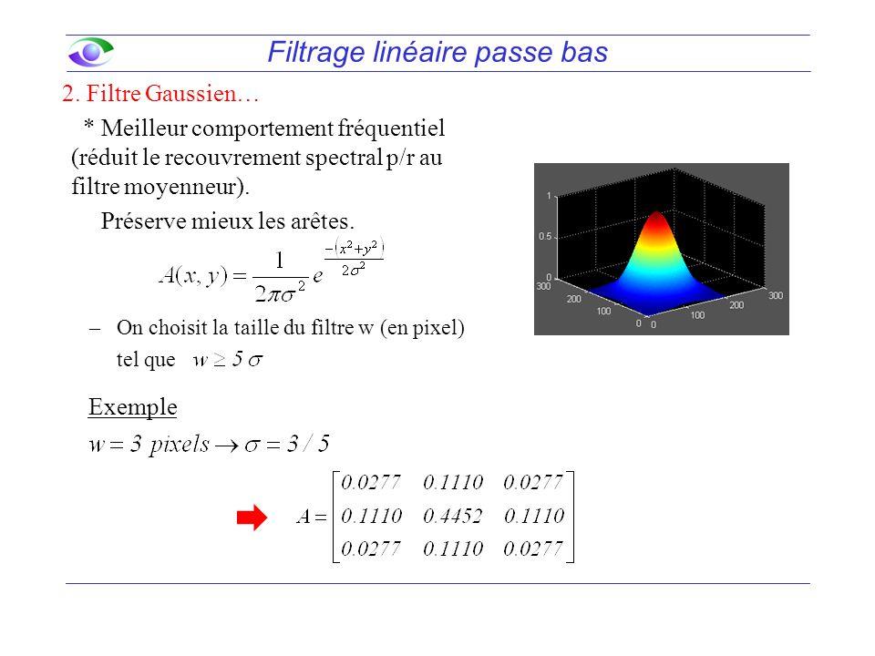 Filtrage linéaire passe bas 2. Filtre Gaussien… * Meilleur comportement fréquentiel (réduit le recouvrement spectral p/r au filtre moyenneur). Préserv