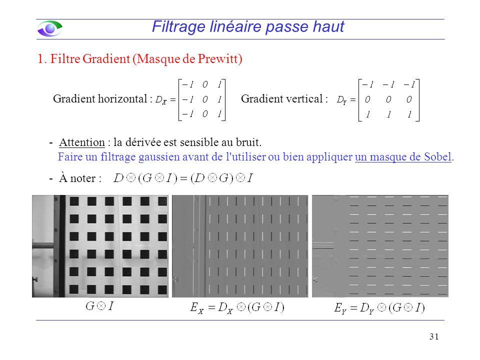 31 Filtrage linéaire passe haut 1. Filtre Gradient (Masque de Prewitt) Gradient horizontal :Gradient vertical : -Attention : la dérivée est sensible a