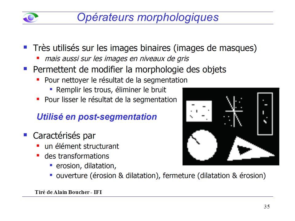 Opérateurs morphologiques 35 Tiré de Alain Boucher - IFI