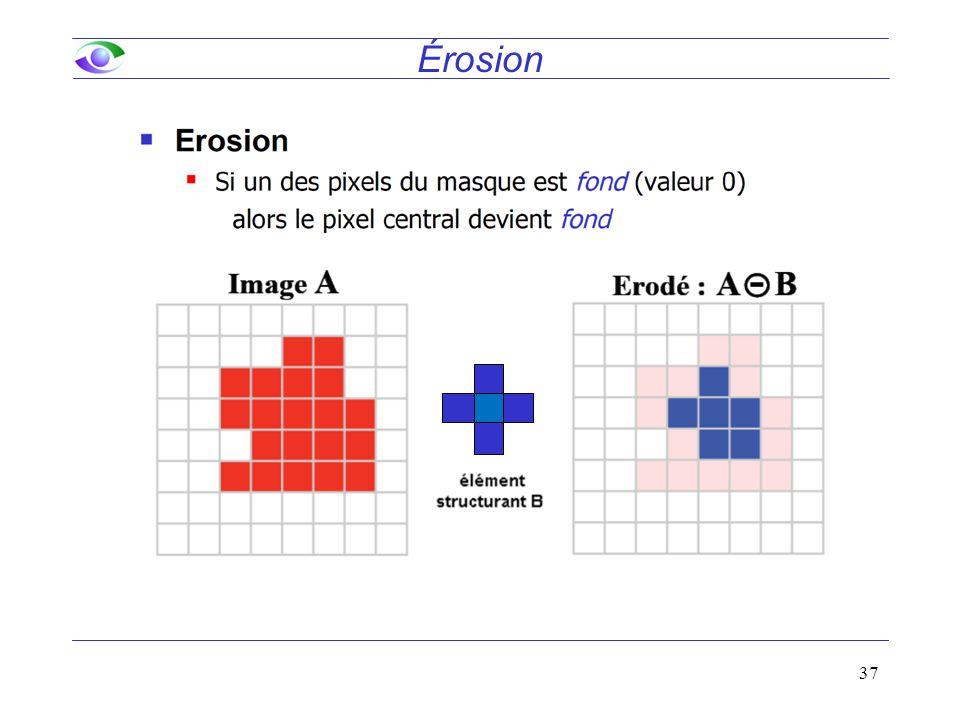 Érosion 37