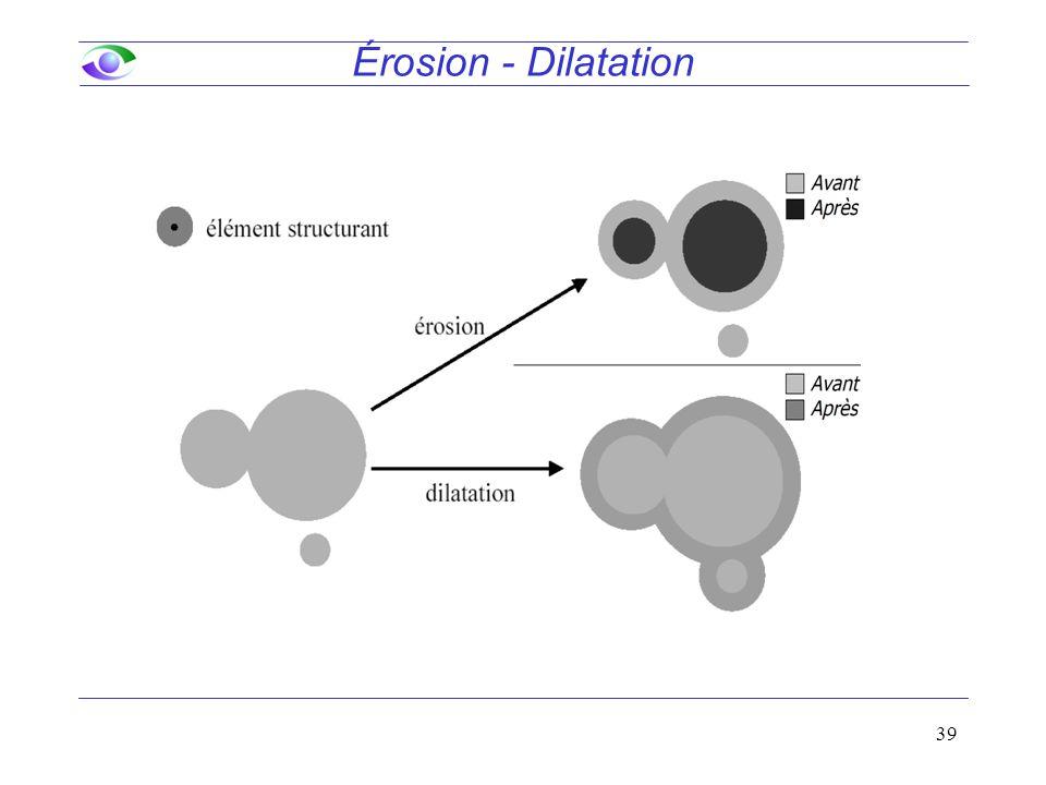 39 Érosion - Dilatation