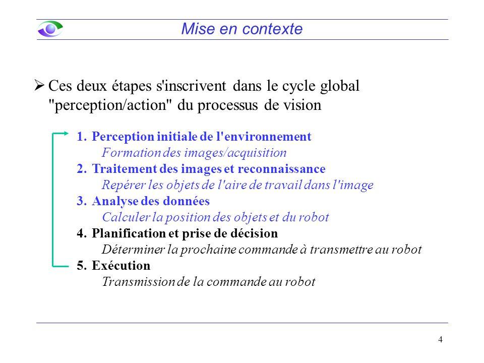 4 Mise en contexte  Ces deux étapes s'inscrivent dans le cycle global