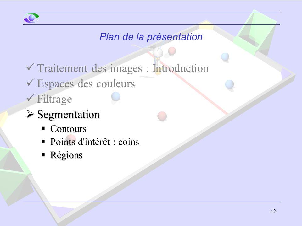 42 Plan de la présentation Traitement des images : Introduction Espaces des couleurs Filtrage  Segmentation  Contours  Points d intérêt : coins  Régions