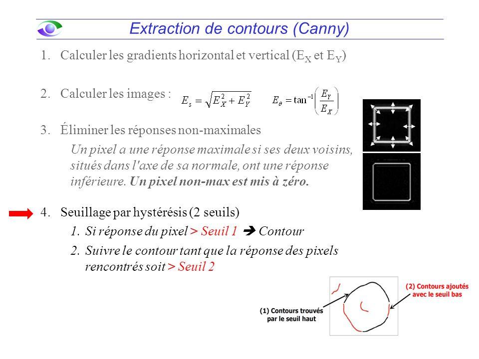 Extraction de contours (Canny) 1.Calculer les gradients horizontal et vertical (E X et E Y ) 2.Calculer les images : 3.Éliminer les réponses non-maximales Un pixel a une réponse maximale si ses deux voisins, situés dans l axe de sa normale, ont une réponse inférieure.