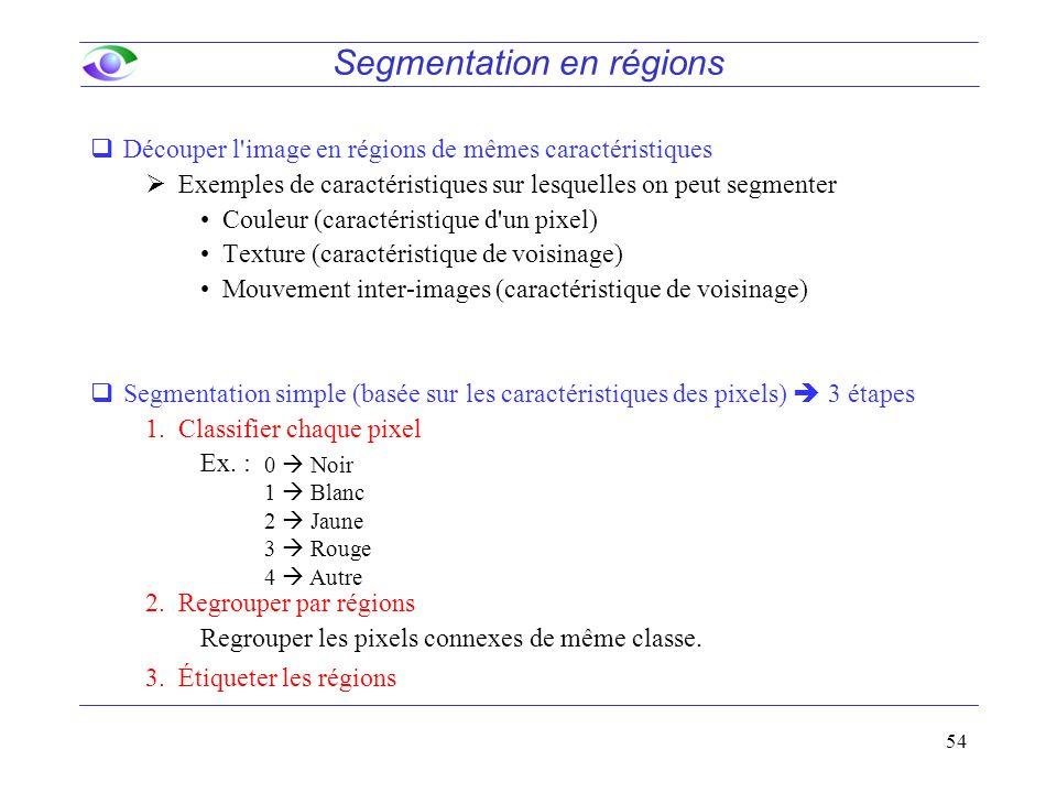 54 Segmentation en régions  Découper l image en régions de mêmes caractéristiques  Exemples de caractéristiques sur lesquelles on peut segmenter Couleur (caractéristique d un pixel) Texture (caractéristique de voisinage) Mouvement inter-images (caractéristique de voisinage)  Segmentation simple (basée sur les caractéristiques des pixels)  3 étapes 1.Classifier chaque pixel Ex.
