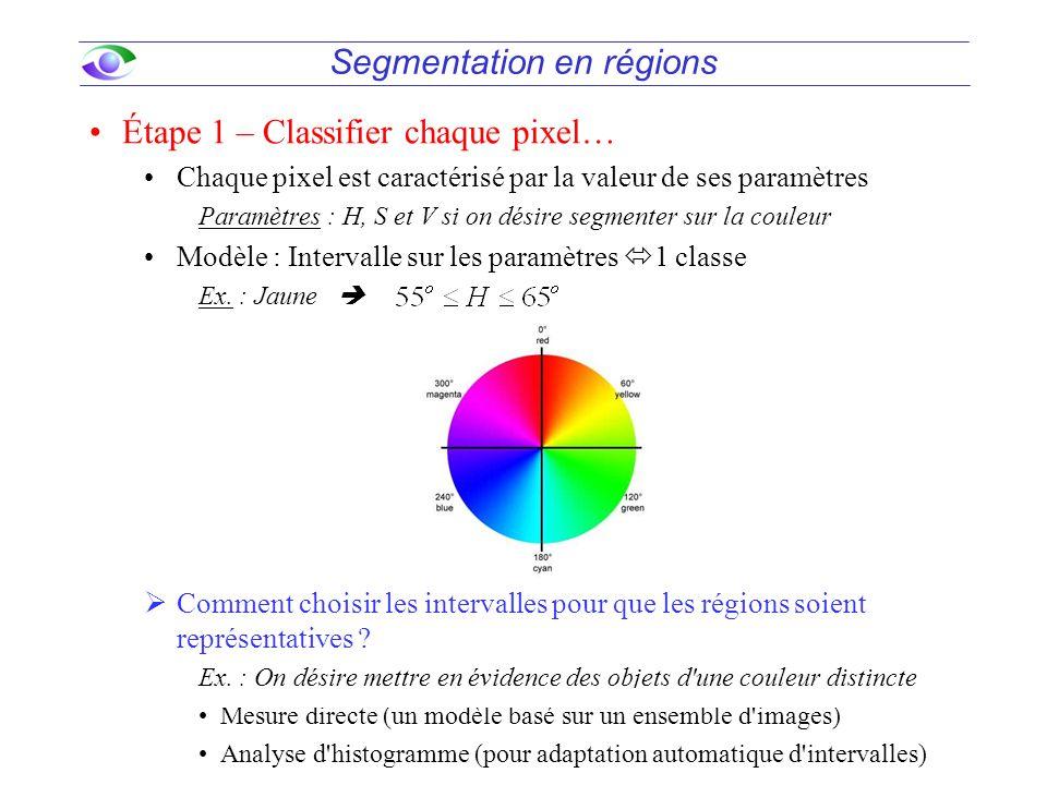 Étape 1 – Classifier chaque pixel… Chaque pixel est caractérisé par la valeur de ses paramètres Paramètres : H, S et V si on désire segmenter sur la couleur Modèle : Intervalle sur les paramètres  1 classe Ex.