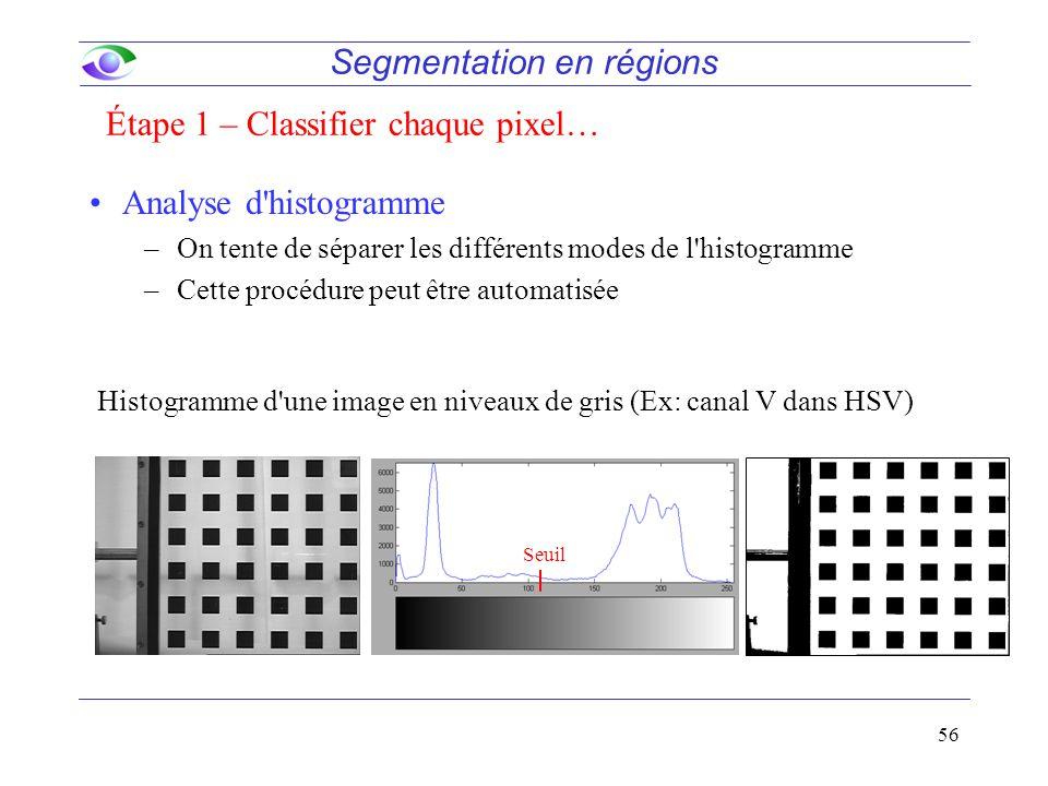 56 Segmentation en régions Analyse d histogramme –On tente de séparer les différents modes de l histogramme –Cette procédure peut être automatisée Histogramme d une image en niveaux de gris (Ex: canal V dans HSV) Étape 1 – Classifier chaque pixel… Seuil