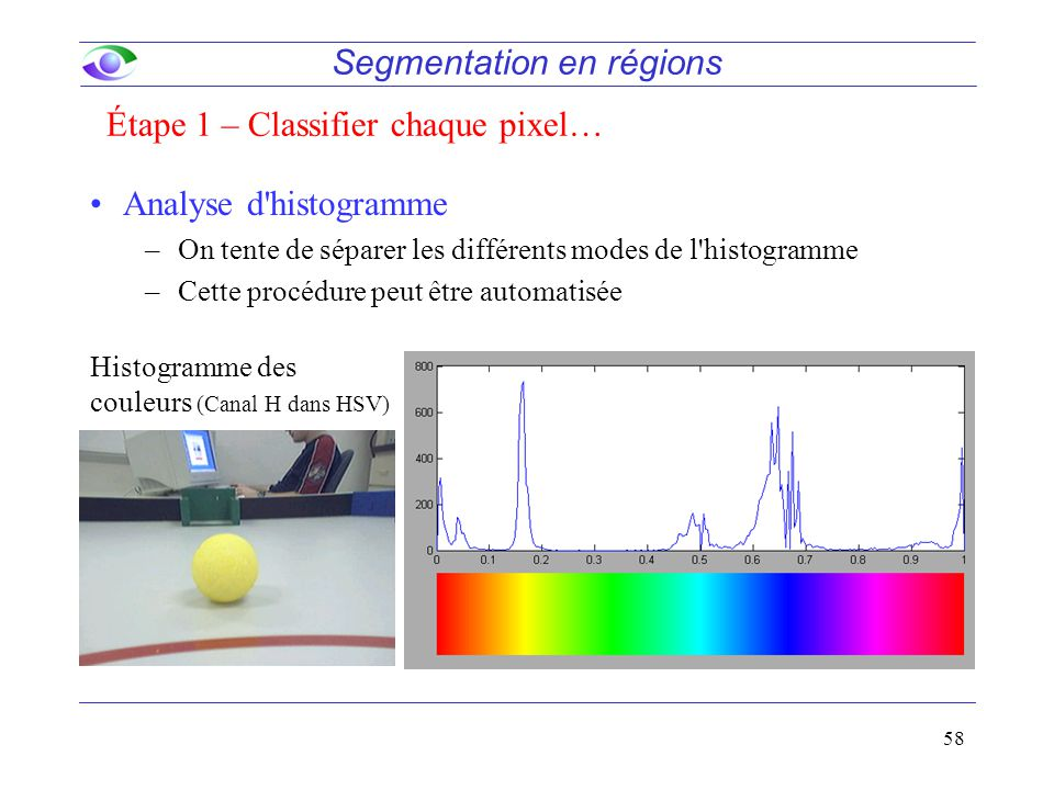 58 Segmentation en régions Analyse d histogramme –On tente de séparer les différents modes de l histogramme –Cette procédure peut être automatisée Histogramme des couleurs (Canal H dans HSV) Étape 1 – Classifier chaque pixel…