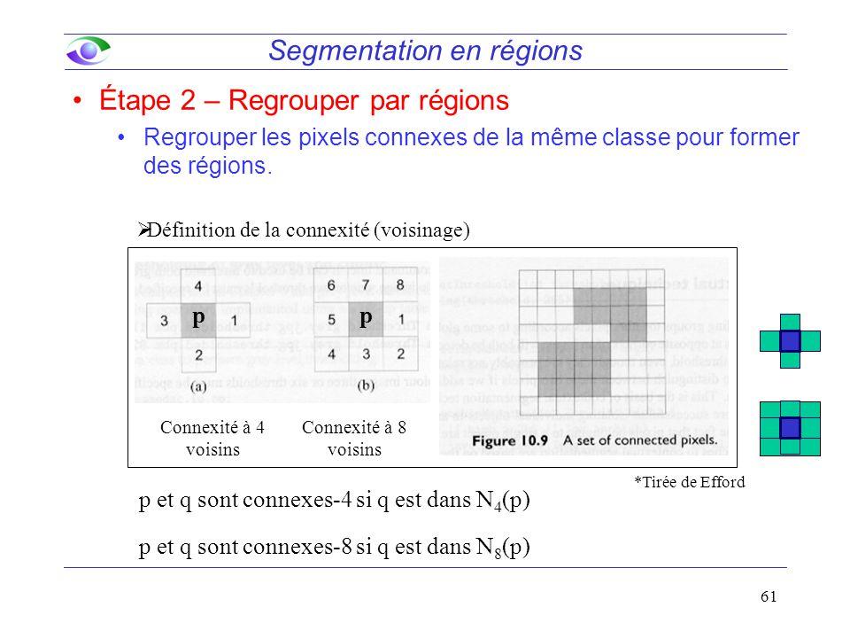61 Segmentation en régions Étape 2 – Regrouper par régions Regrouper les pixels connexes de la même classe pour former des régions. *Tirée de Efford 