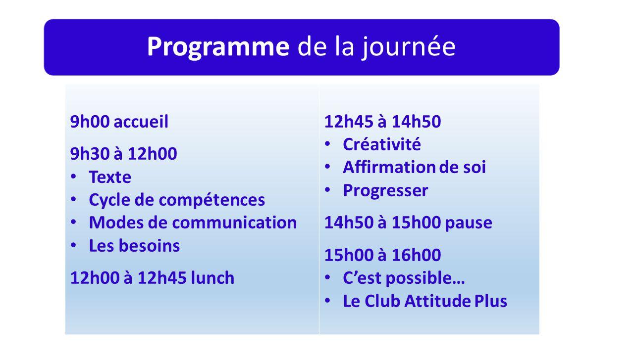 Programme de la journée 9h00 accueil 9h30 à 12h00 Texte Cycle de compétences Modes de communication Les besoins 12h00 à 12h45 lunch 12h45 à 14h50 Créa