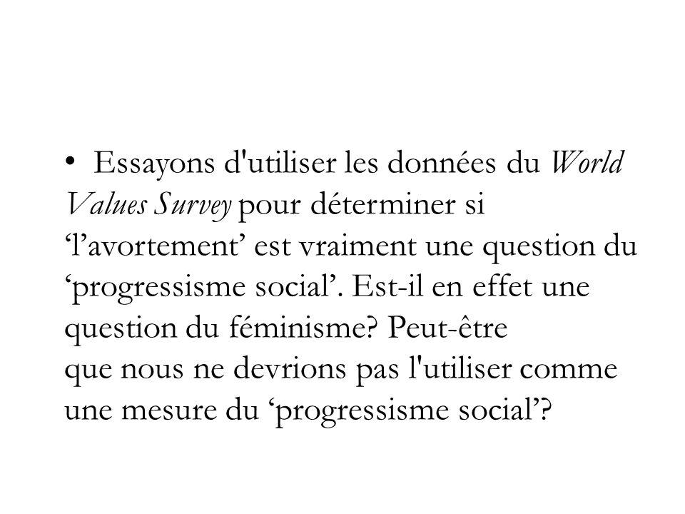 Essayons d utiliser les données du World Values Survey pour déterminer si 'l'avortement' est vraiment une question du 'progressisme social'.