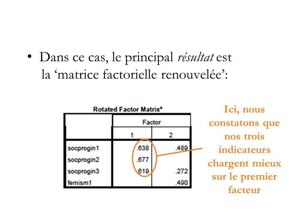 Dans ce cas, le principal résultat est la 'matrice factorielle renouvelée': Ici, nous constatons que nos trois indicateurs chargent mieux sur le premier facteur