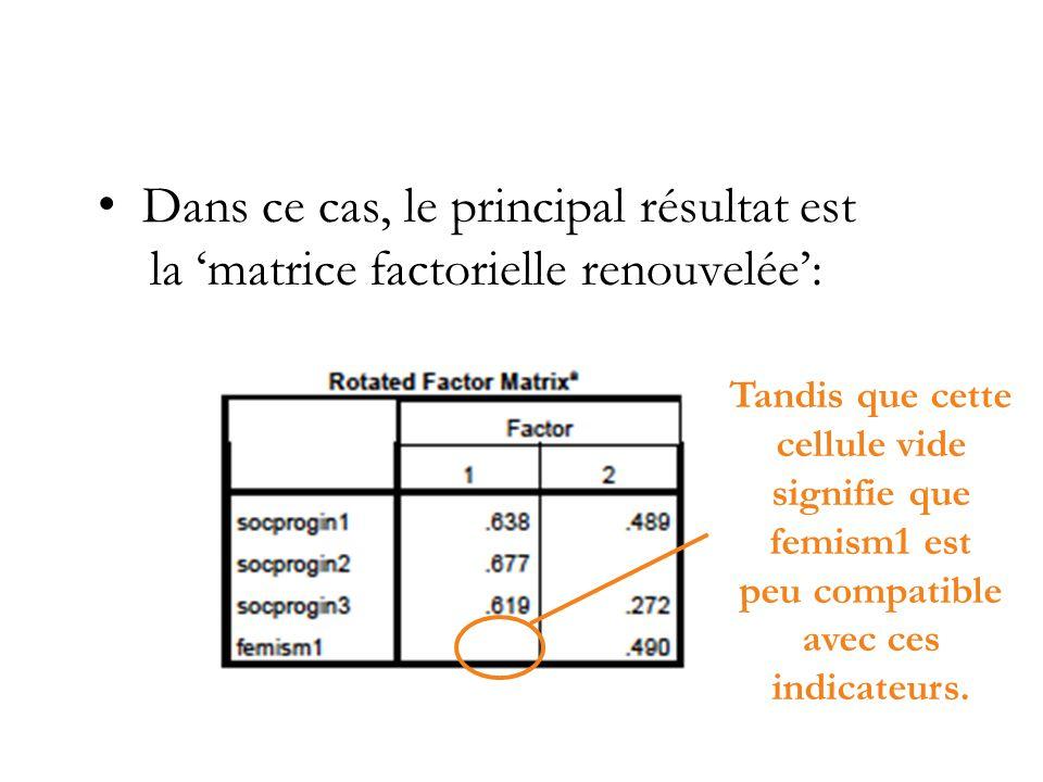 Dans ce cas, le principal résultat est la 'matrice factorielle renouvelée': Tandis que cette cellule vide signifie que femism1 est peu compatible avec ces indicateurs.