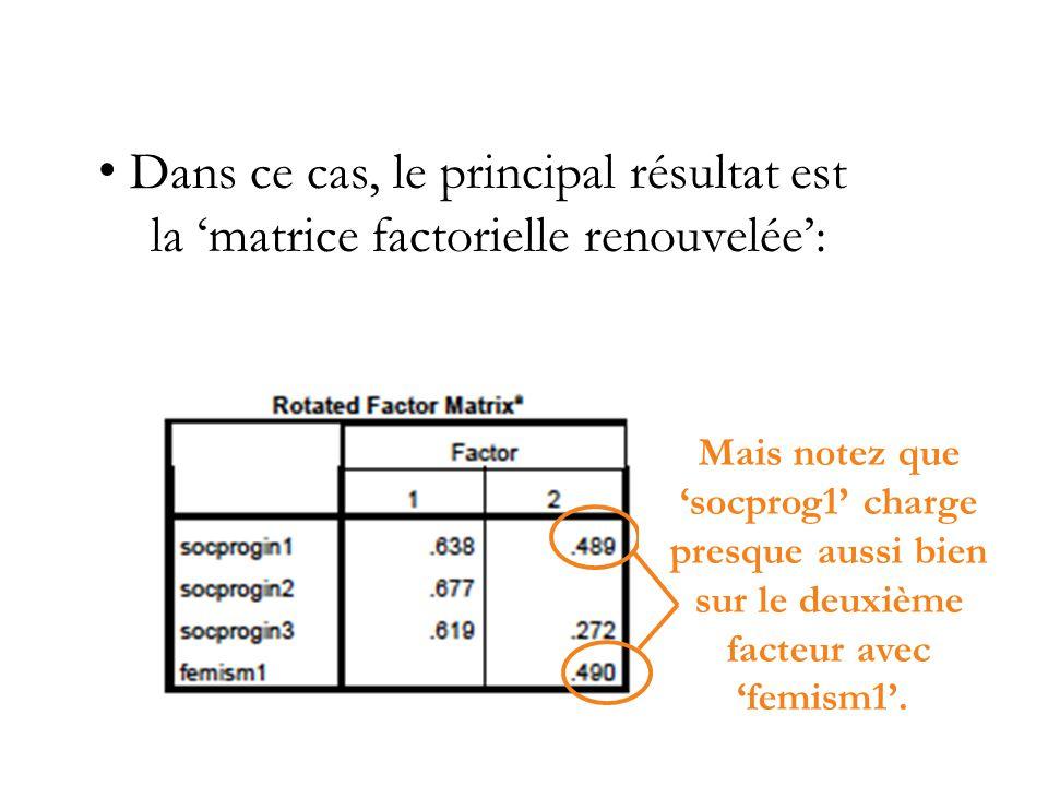 Dans ce cas, le principal résultat est la 'matrice factorielle renouvelée': Mais notez que 'socprog1' charge presque aussi bien sur le deuxième facteur avec 'femism1'.
