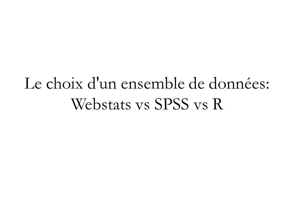 Le choix d un ensemble de données: Webstats vs SPSS vs R