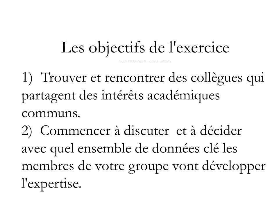 Les objectifs de l exercice __________________________ 1) Trouver et rencontrer des collègues qui partagent des intérêts académiques communs.