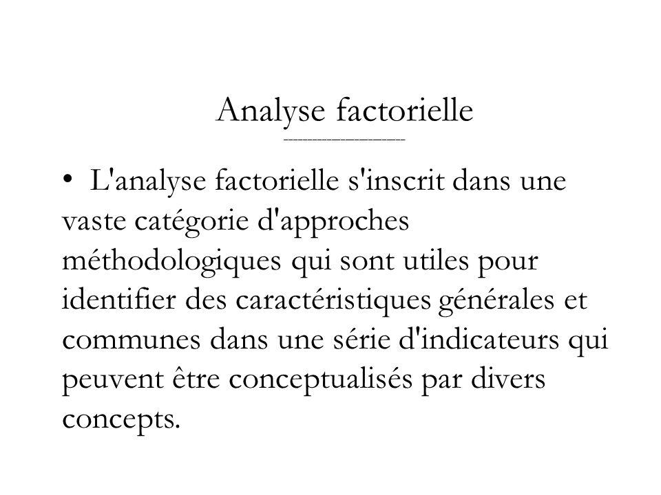 Analyse factorielle __________________________ L analyse factorielle s inscrit dans une vaste catégorie d approches méthodologiques qui sont utiles pour identifier des caractéristiques générales et communes dans une série d indicateurs qui peuvent être conceptualisés par divers concepts.