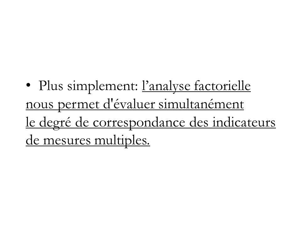 Plus simplement: l'analyse factorielle nous permet d évaluer simultanément le degré de correspondance des indicateurs de mesures multiples.