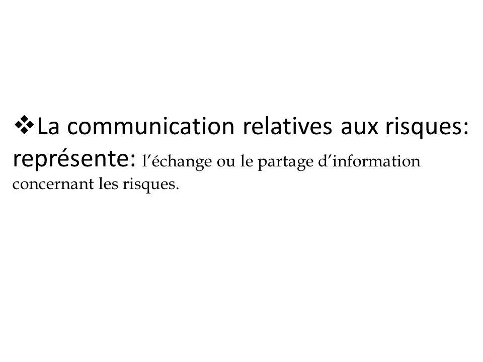  La communication relatives aux risques: représente: l'échange ou le partage d'information concernant les risques.