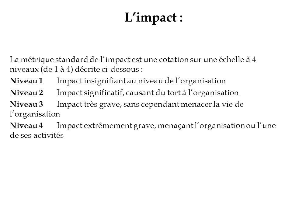 L'impact : La métrique standard de l'impact est une cotation sur une échelle à 4 niveaux (de 1 à 4) décrite ci-dessous : Niveau 1 Impact insignifiant au niveau de l'organisation Niveau 2 Impact significatif, causant du tort à l'organisation Niveau 3 Impact très grave, sans cependant menacer la vie de l'organisation Niveau 4 Impact extrêmement grave, menaçant l'organisation ou l'une de ses activités