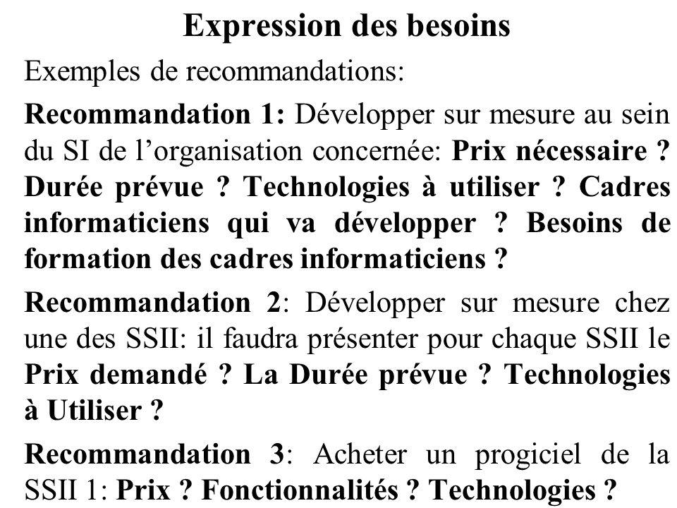 Expression des besoins Exemples de recommandations: Recommandation 1: Développer sur mesure au sein du SI de l'organisation concernée: Prix nécessaire