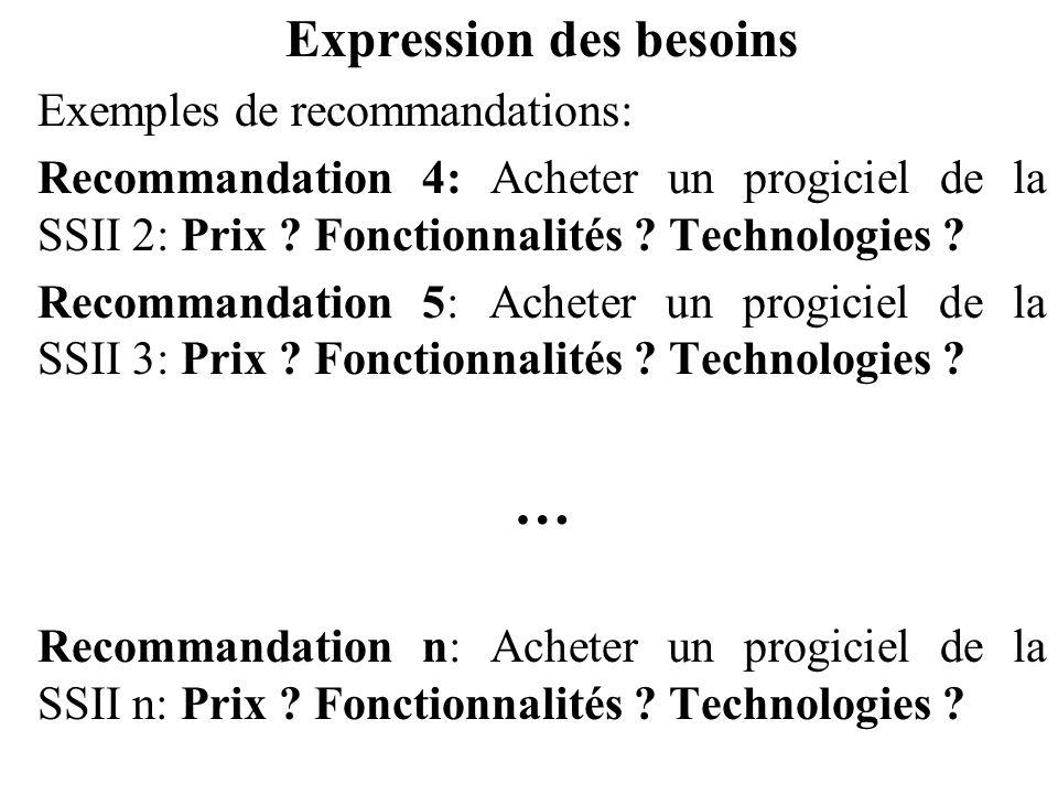 Expression des besoins Exemples de recommandations: Recommandation 4: Acheter un progiciel de la SSII 2: Prix ? Fonctionnalités ? Technologies ? Recom