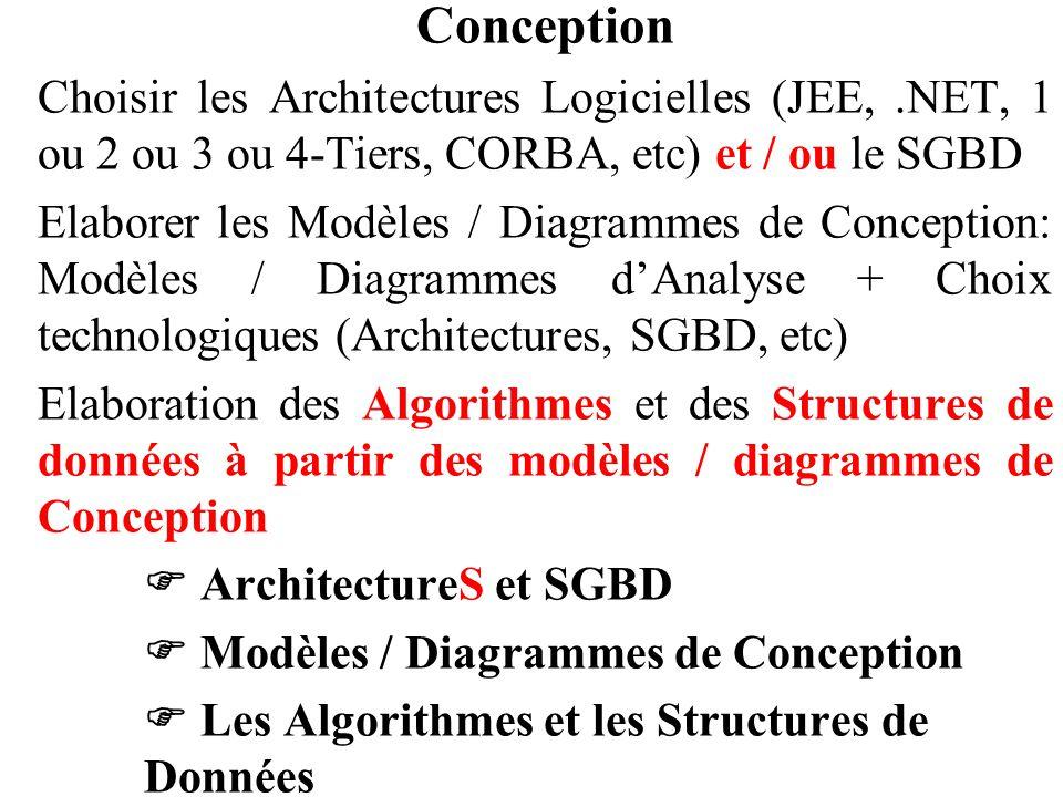 Conception Choisir les Architectures Logicielles (JEE,.NET, 1 ou 2 ou 3 ou 4-Tiers, CORBA, etc) et / ou le SGBD Elaborer les Modèles / Diagrammes de C