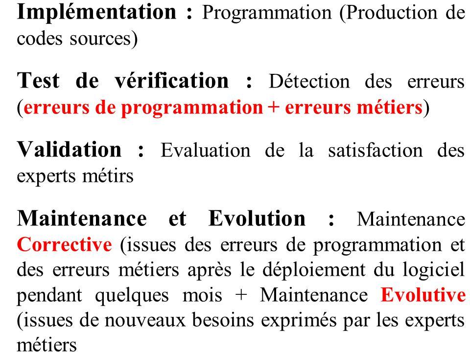 Implémentation : Programmation (Production de codes sources) Test de vérification : Détection des erreurs (erreurs de programmation + erreurs métiers)