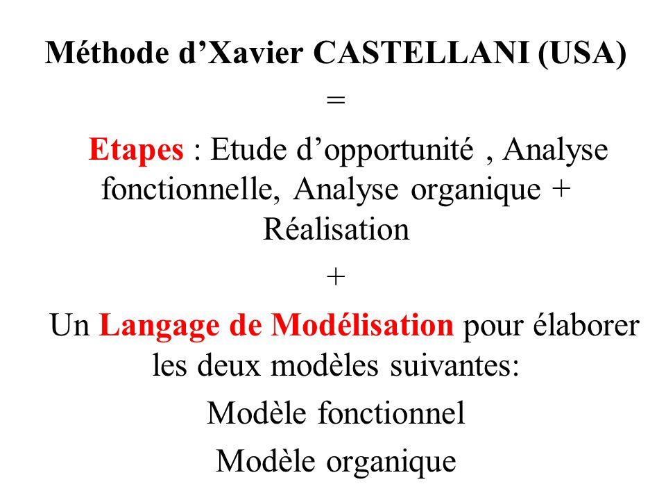 Méthode d'Xavier CASTELLANI (USA) = Etapes : Etude d'opportunité, Analyse fonctionnelle, Analyse organique + Réalisation + Un Langage de Modélisation