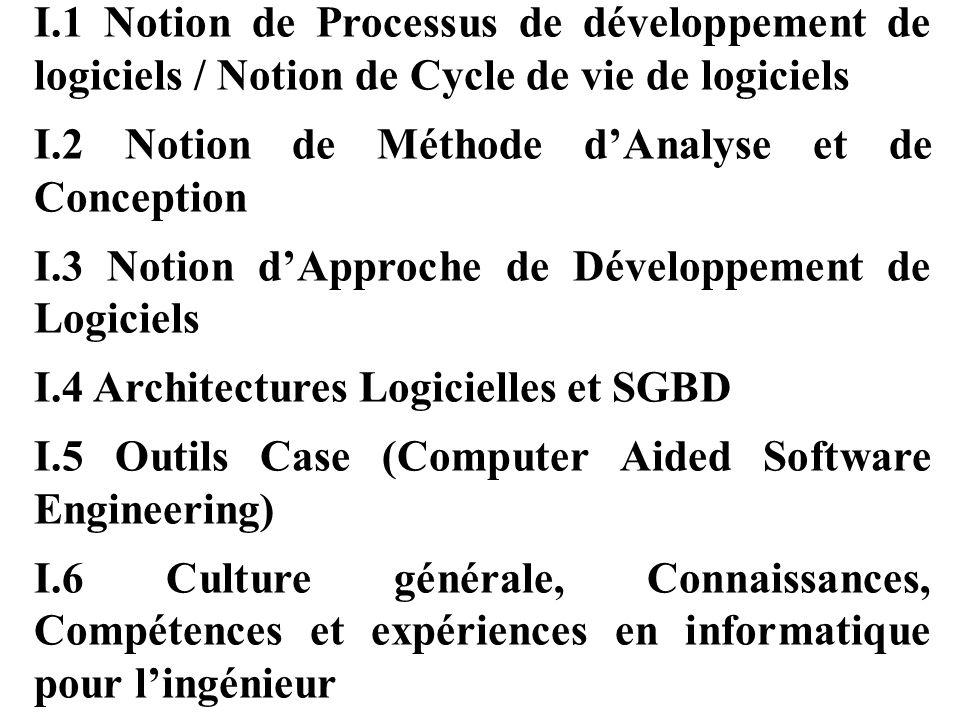 I.1 Notion de Processus de développement de logiciels / Notion de Cycle de vie de logiciels I.2 Notion de Méthode d'Analyse et de Conception I.3 Notio
