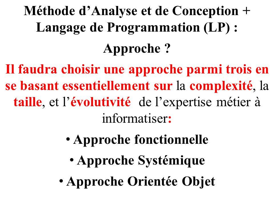 Méthode d'Analyse et de Conception + Langage de Programmation (LP) : Approche ? Il faudra choisir une approche parmi trois en se basant essentiellemen