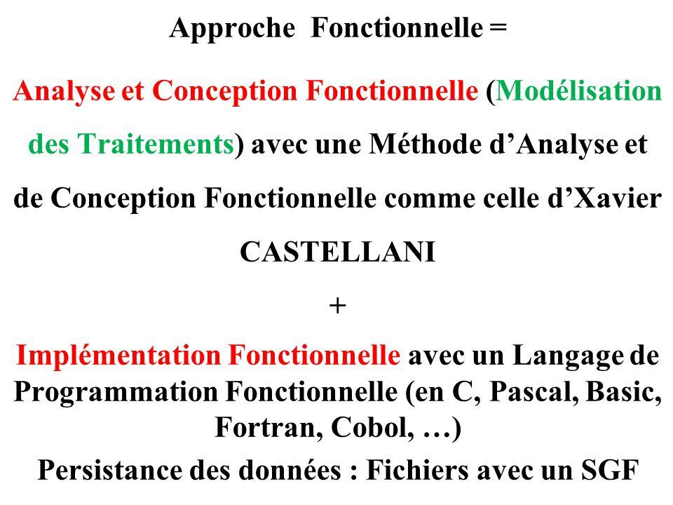 Approche Fonctionnelle = Analyse et Conception Fonctionnelle (Modélisation des Traitements) avec une Méthode d'Analyse et de Conception Fonctionnelle