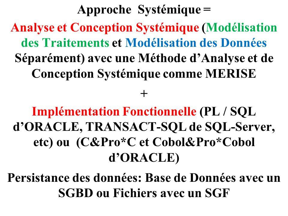 Approche Systémique = Analyse et Conception Systémique (Modélisation des Traitements et Modélisation des Données Séparément) avec une Méthode d'Analys