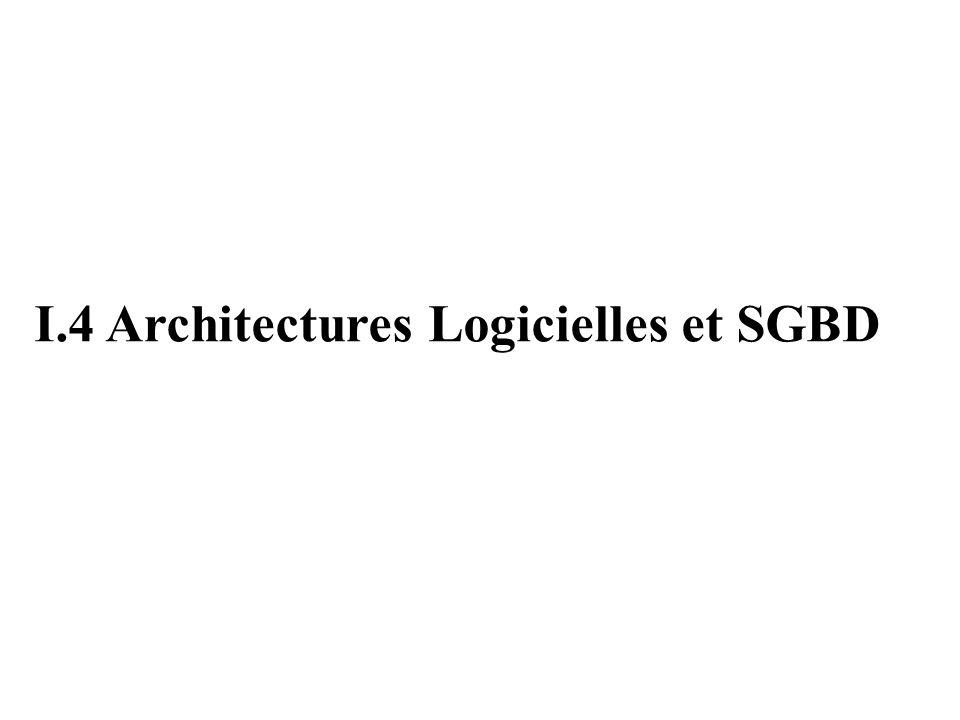 I.4 Architectures Logicielles et SGBD