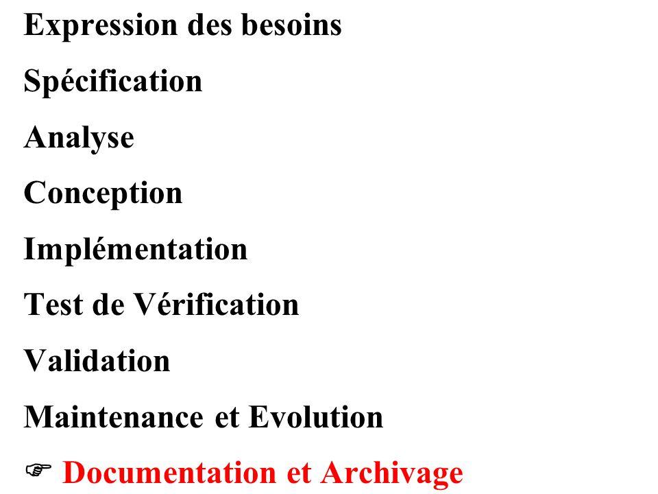 Expression des besoins Spécification Analyse Conception Implémentation Test de Vérification Validation Maintenance et Evolution  Documentation et Arc