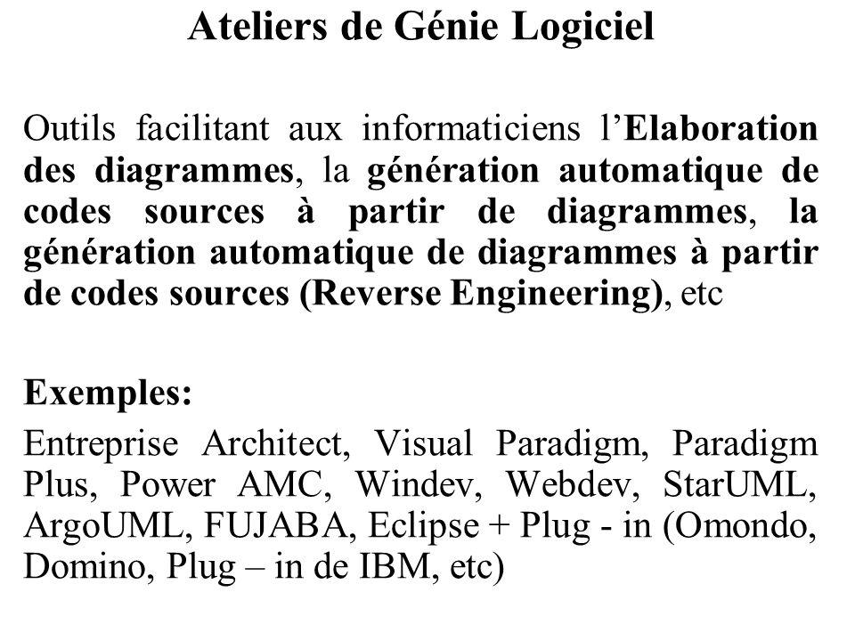 Ateliers de Génie Logiciel Outils facilitant aux informaticiens l'Elaboration des diagrammes, la génération automatique de codes sources à partir de d