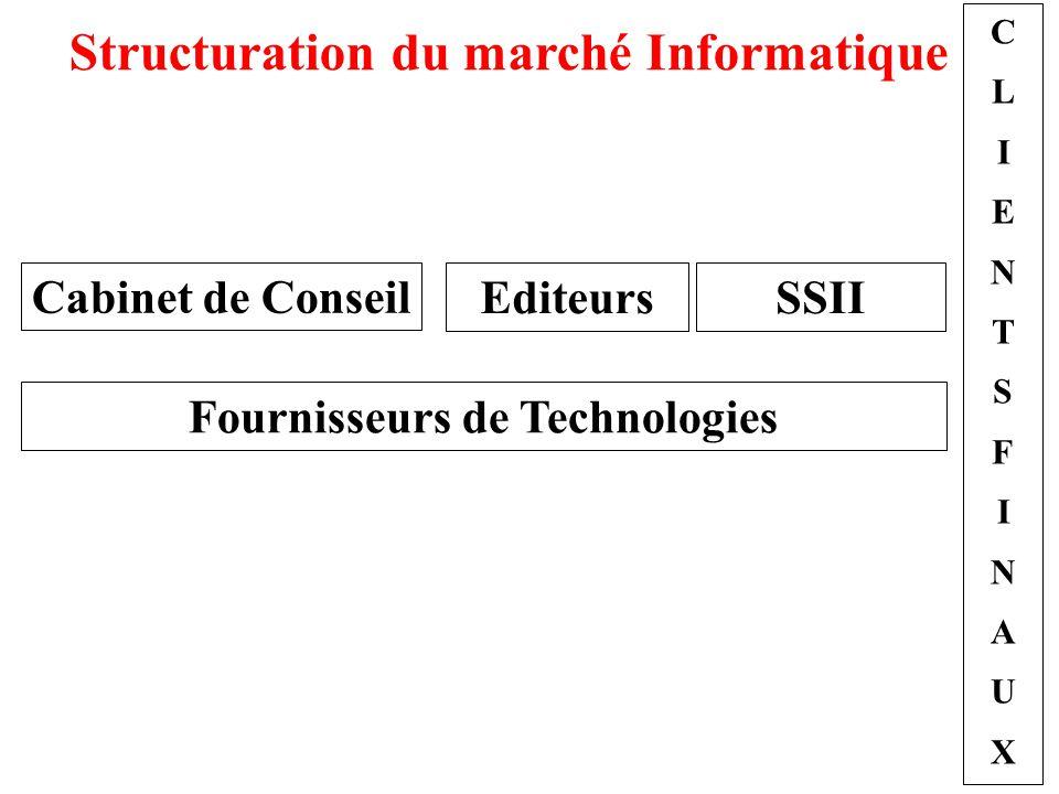 Structuration du marché Informatique Cabinet de Conseil EditeursSSII CLIENTSFINAUXCLIENTSFINAUX Fournisseurs de Technologies