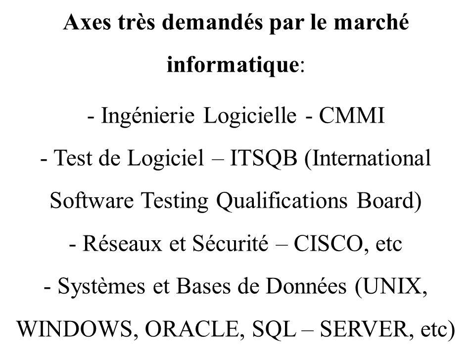 Axes très demandés par le marché informatique: - Ingénierie Logicielle - CMMI - Test de Logiciel – ITSQB (International Software Testing Qualification