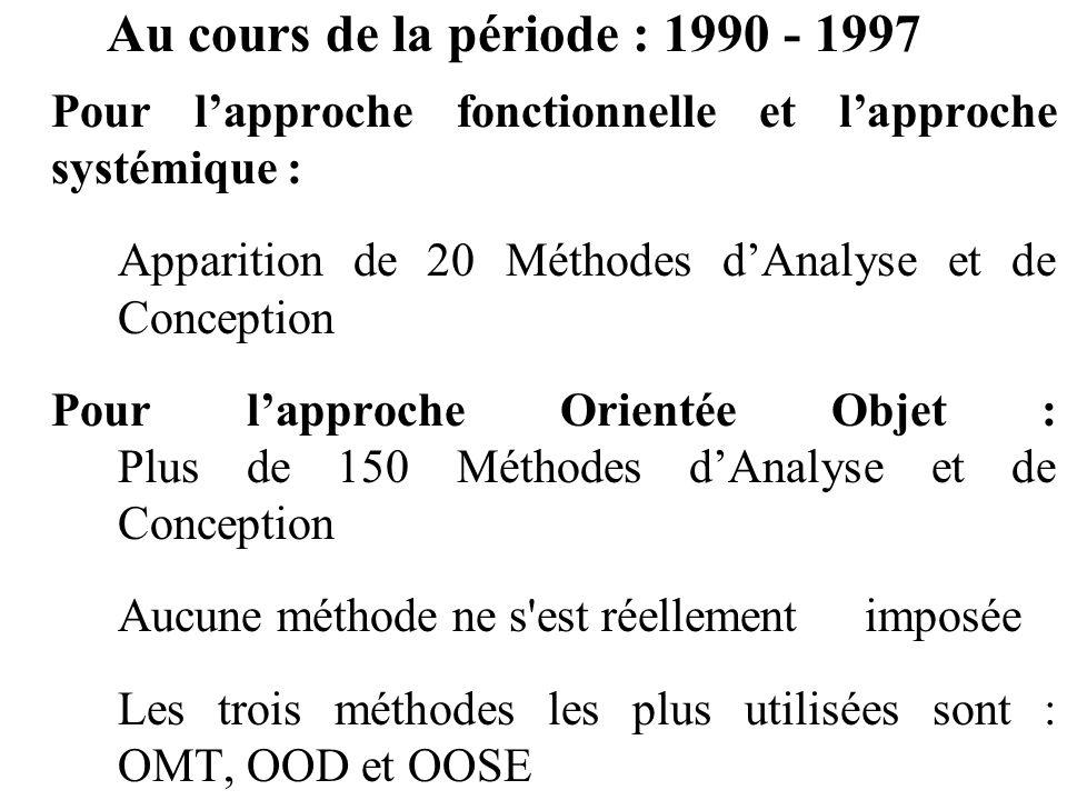 Au cours de la période : 1990 - 1997 Pour l'approche fonctionnelle et l'approche systémique : Apparition de 20 Méthodes d'Analyse et de Conception Pou