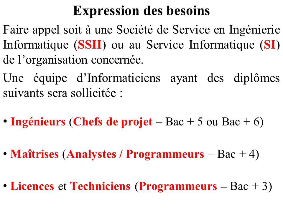 Expression des besoins Faire appel soit à une Société de Service en Ingénierie Informatique (SSII) ou au Service Informatique (SI) de l'organisation c
