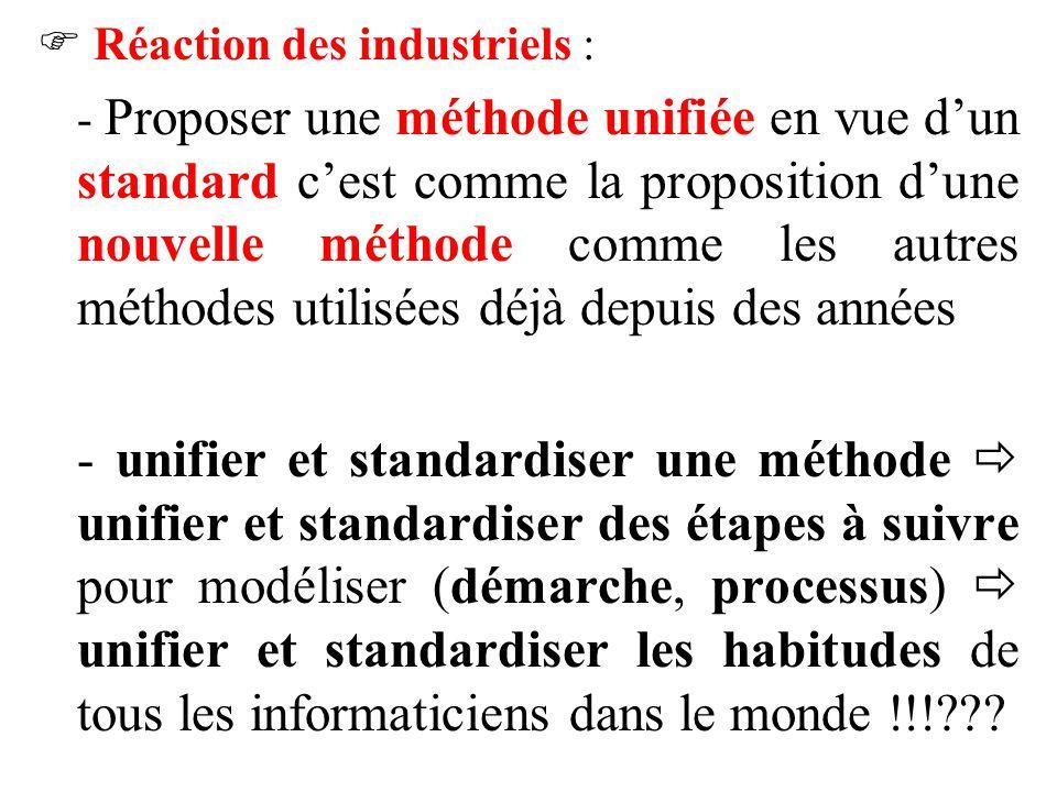  Réaction des industriels : - Proposer une méthode unifiée en vue d'un standard c'est comme la proposition d'une nouvelle méthode comme les autres mé