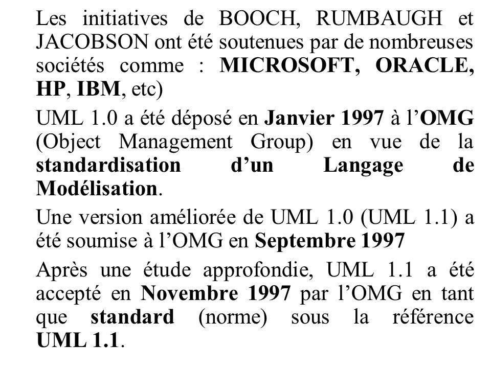 Les initiatives de BOOCH, RUMBAUGH et JACOBSON ont été soutenues par de nombreuses sociétés comme : MICROSOFT, ORACLE, HP, IBM, etc) UML 1.0 a été dép