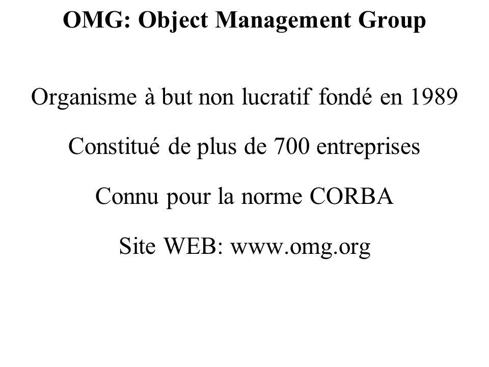 OMG: Object Management Group Organisme à but non lucratif fondé en 1989 Constitué de plus de 700 entreprises Connu pour la norme CORBA Site WEB: www.o