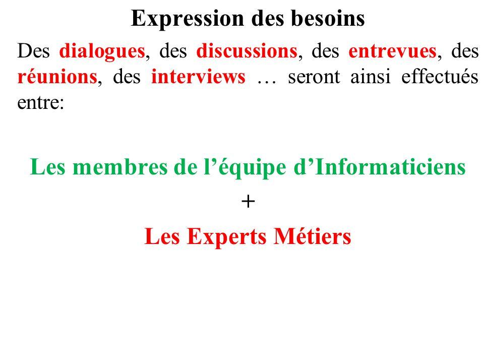 Expression des besoins Des dialogues, des discussions, des entrevues, des réunions, des interviews … seront ainsi effectués entre: Les membres de l'éq